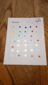 a sticker chart with a reward is a great way to motivate children to do homeschool or schoolwork