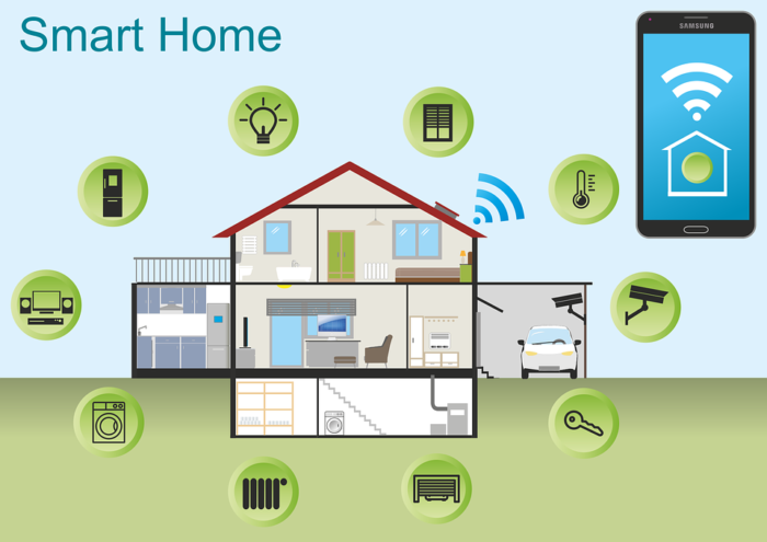 smart home Smart Gadgets Every Home Should Have