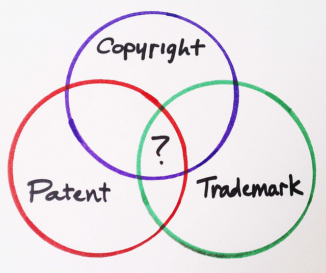 Home business owners need legal cover circle graph copyright patent trademark