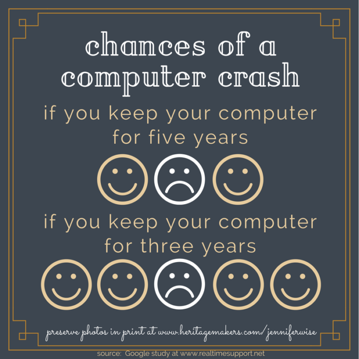 Moving with your photos - image chances of a computer crash if you keep your computer for five years